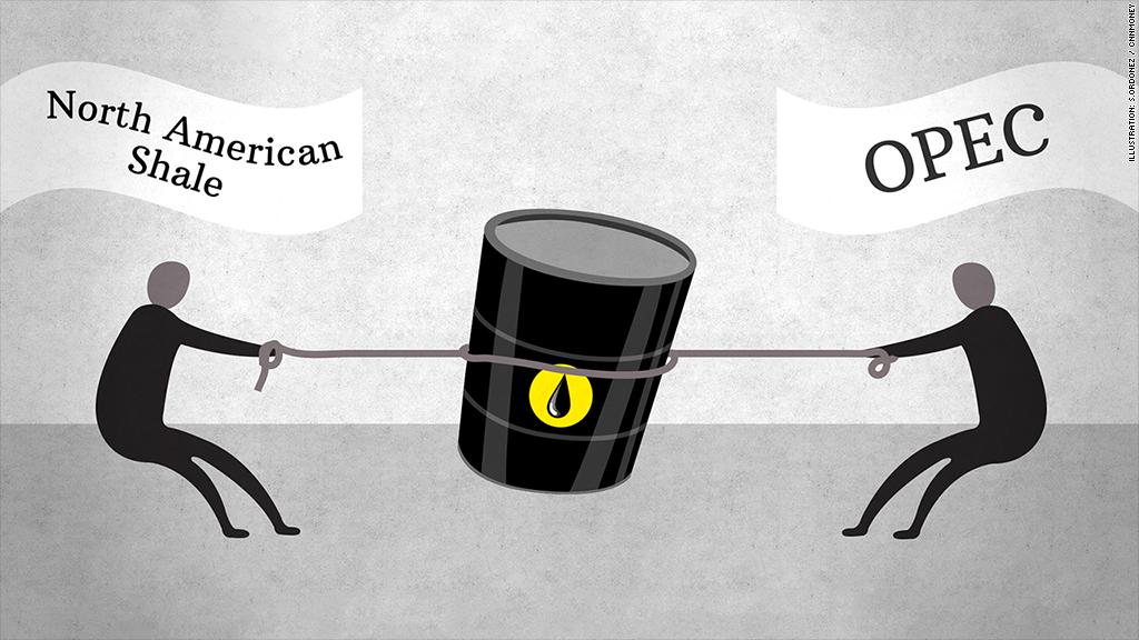 american energy vs opec