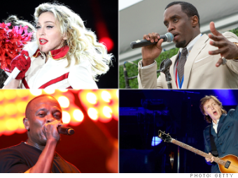 The world's 10 richest recording artists