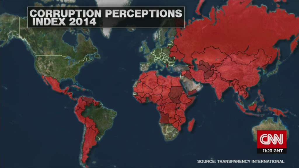 Which nations are the most corrupt?