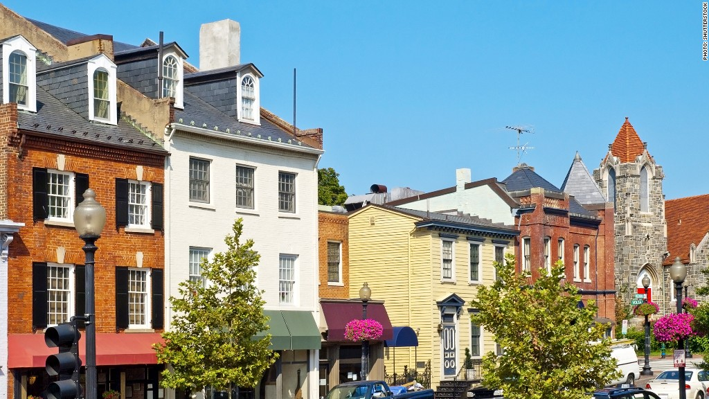 strong housing markets washington dc