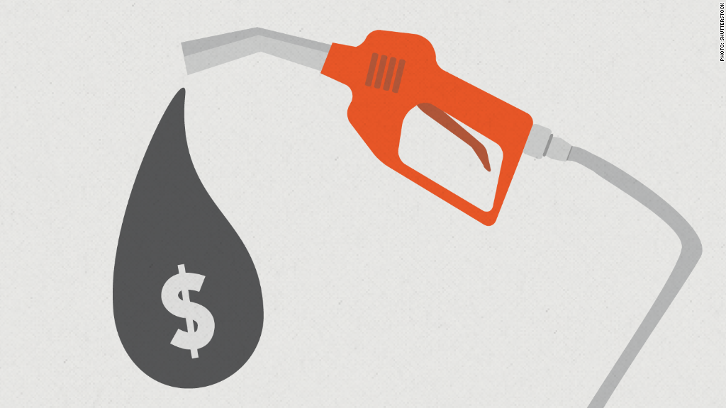 gas price economy