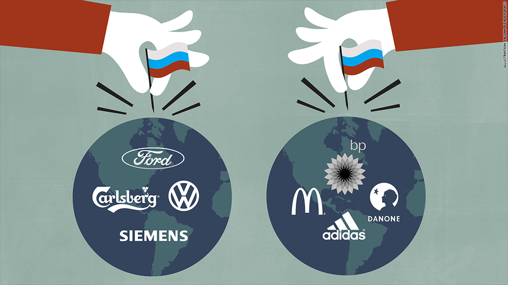 russia west companies losers