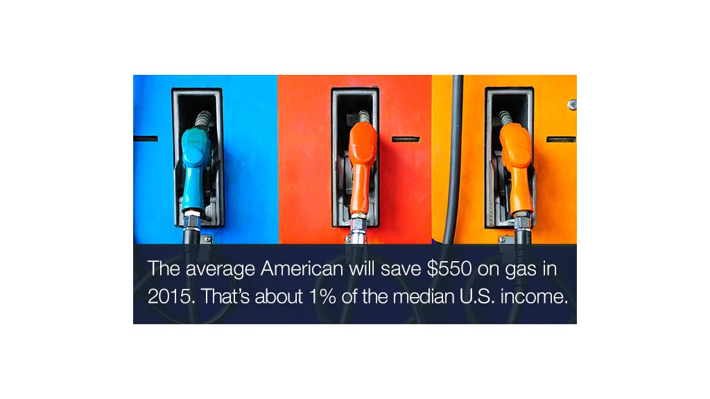 gas savings 2015
