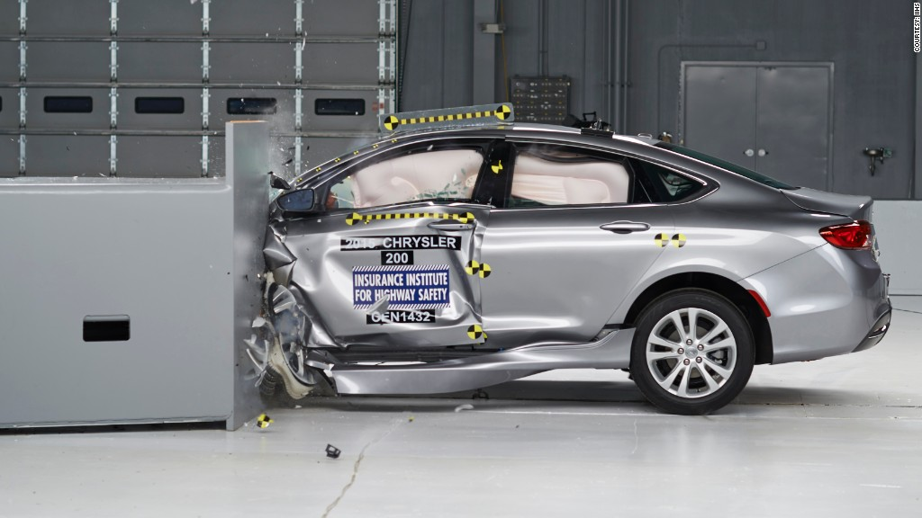 iihs top safety pick chrysler