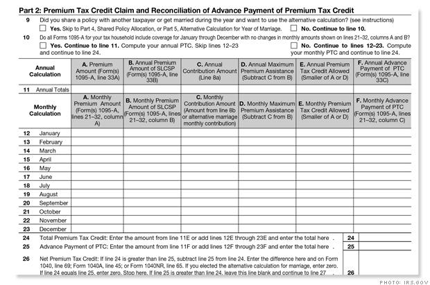 tax credit instory