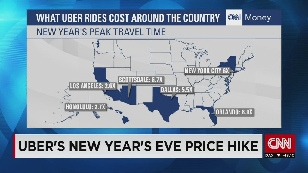 Uber's New Year Eve fares surge 500% in some cities