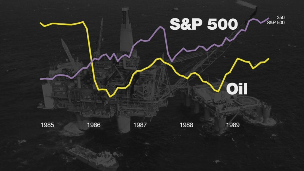 Can stocks thrive when oil's cheap? Yes.