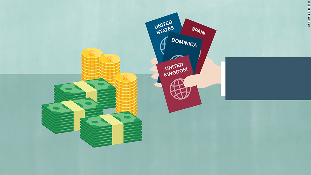 Cash for passports: How much it costs to buy a visa