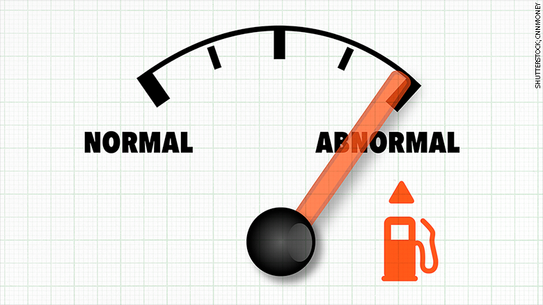 oil vs stocks abnormal