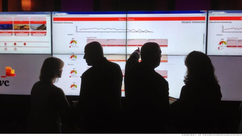 pwc simulator