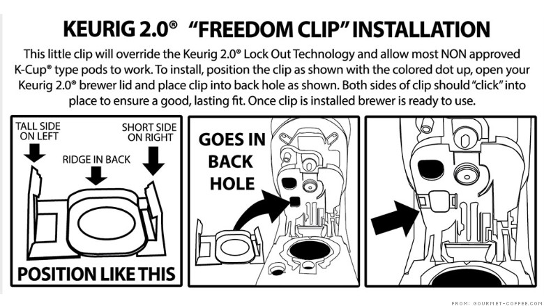 K Cup Freedom Clip Lets You Brew Unauthorized Coffee
