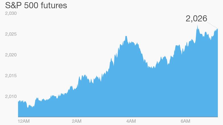 premarket stocks trading new