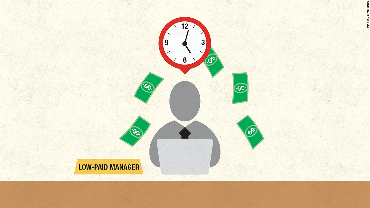 Fear Of Driving >> Major blow dealt to new overtime rules - Video - Personal Finance