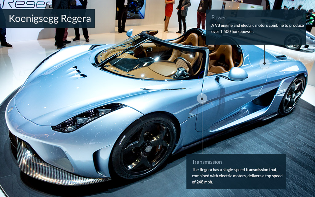 Cool cars from the Geneva Motor Show - Cool cars from the 2015 ...