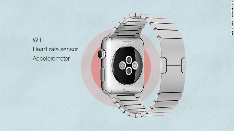 apple watch known sensors