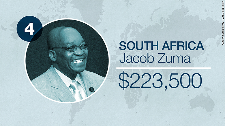 world leader salaries south africa