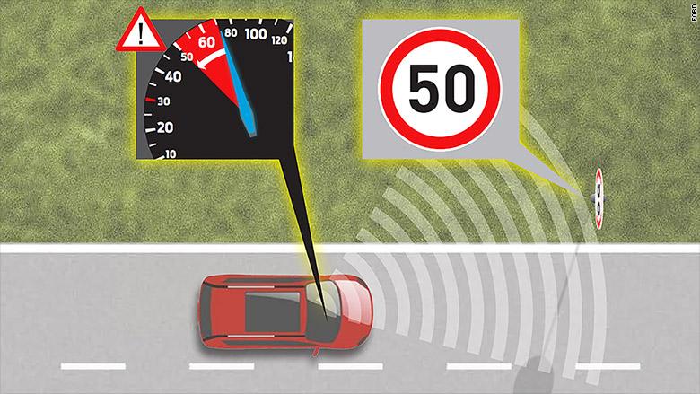 ford speed limit render