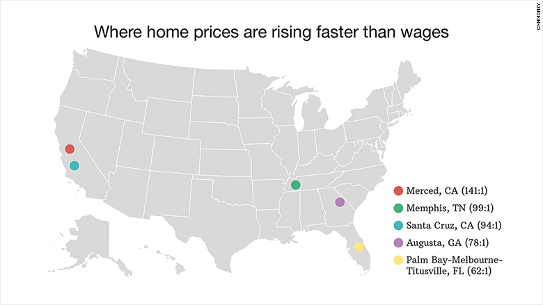 home price vs wages 3