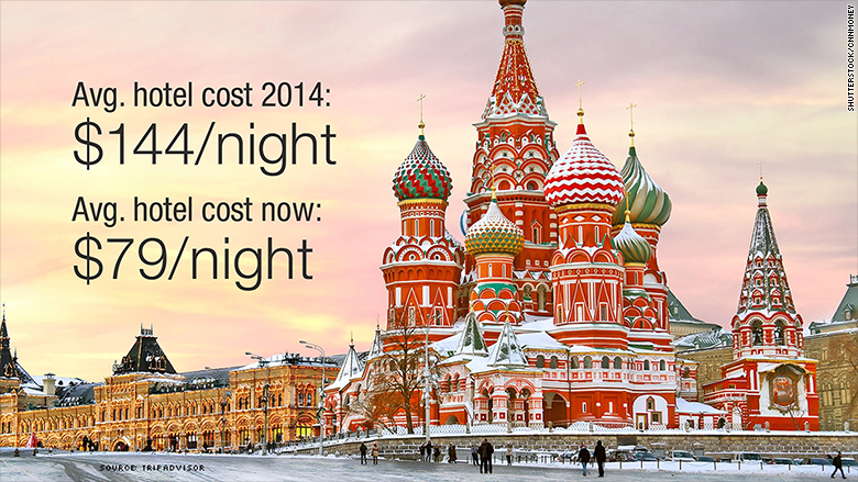 5 cheap travel spots moscow