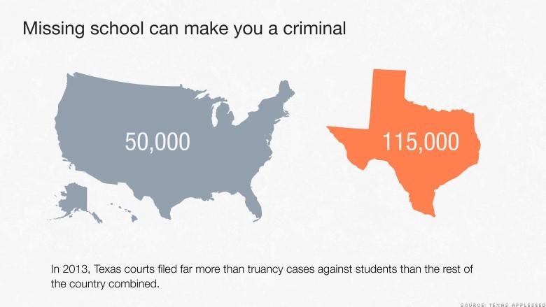 us map arrest warrant texas
