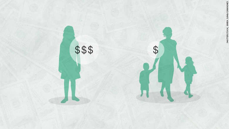 equal pay motherhood penalty