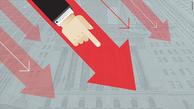 stock market nosedive
