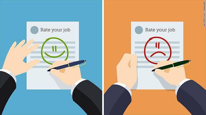employees satisfaction quiz