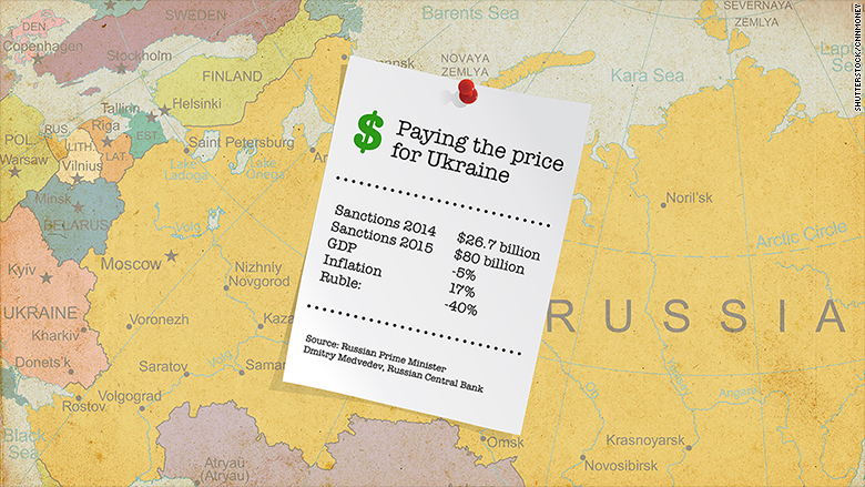 Sanctions will cost Russia more than $100 billion