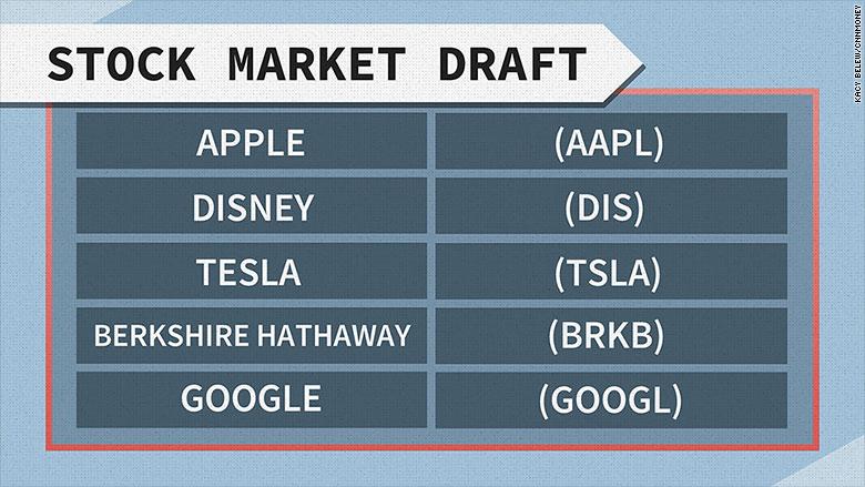 stock draft picks