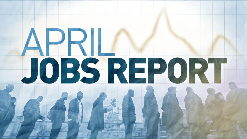 U.S. gains 223,000 jobs in April