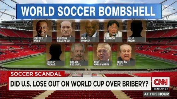 How FIFA makes its billions