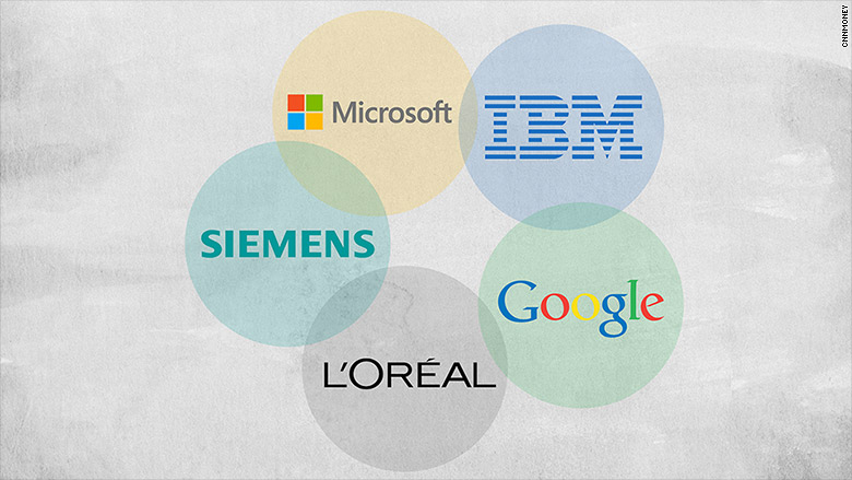 europe top employers logos