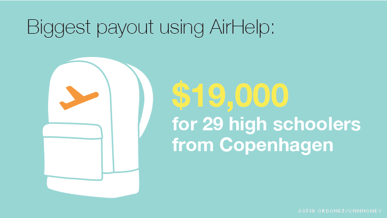 airhelp 4 biggest payout
