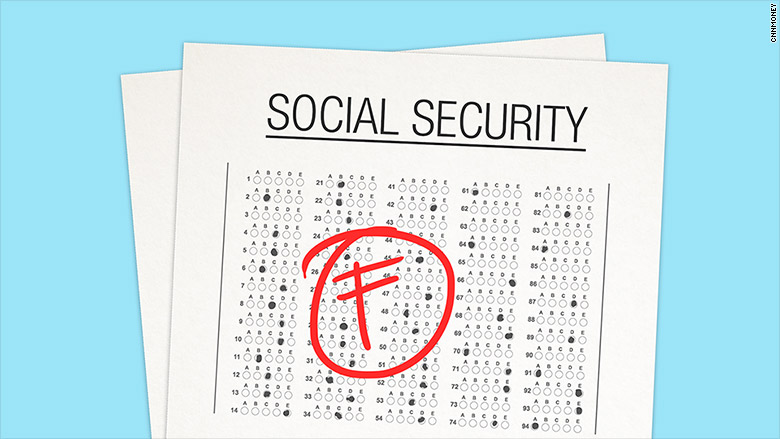 social security quiz