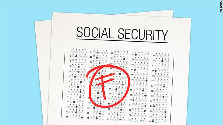 social security quiz