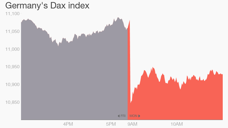 dax monday new