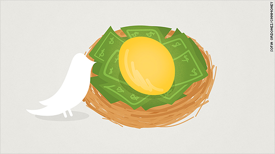 How should I invest my nest egg for maximum retirement Income?