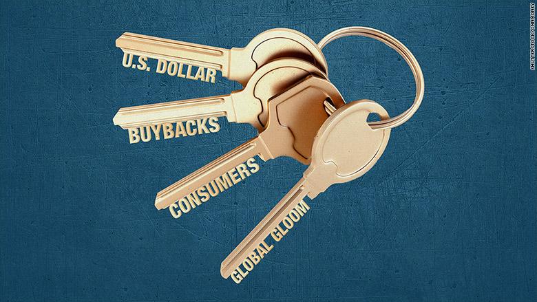 four keys earnings season