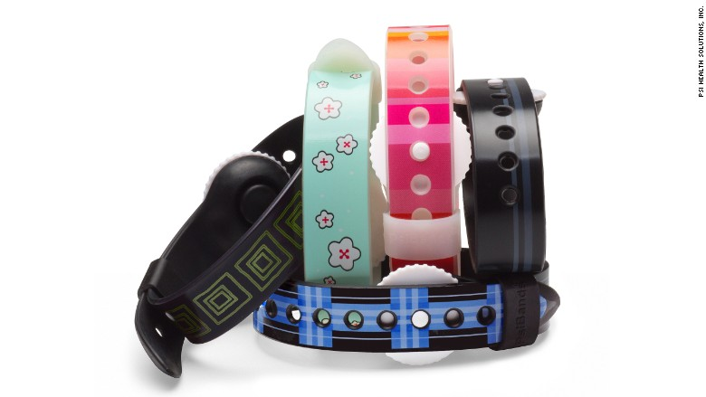 healthy travel products psi band