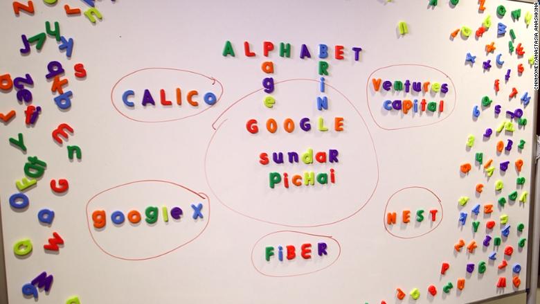 Googles Latest Moonshot Its Soaring Stock