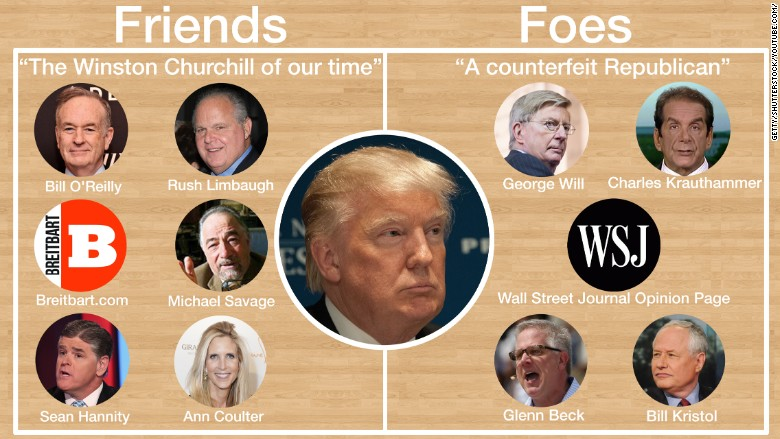 trump friends foes