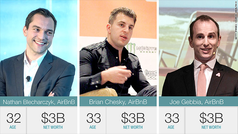 billionaire under 35 airbnb