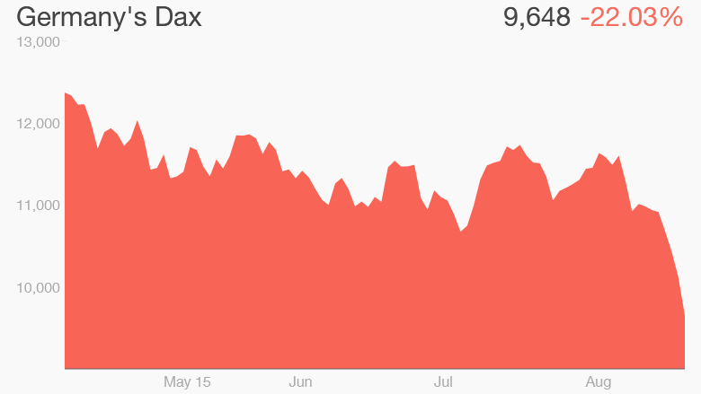 Germany dax August 24