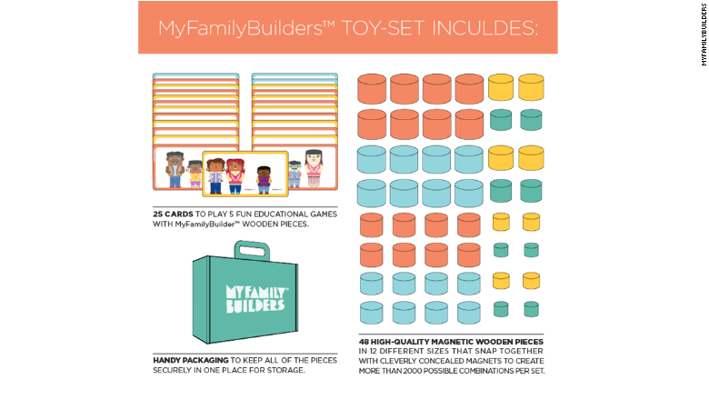 myfamilybuilders toy-set