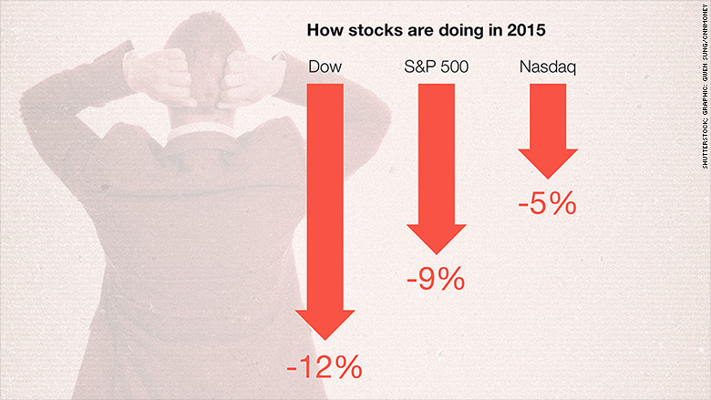 market good bad in 2015