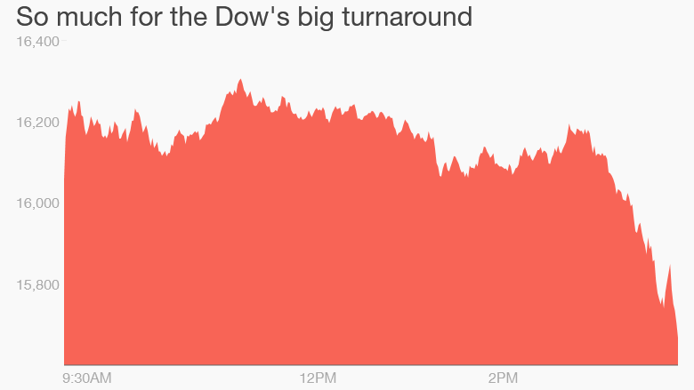 Dow August 25