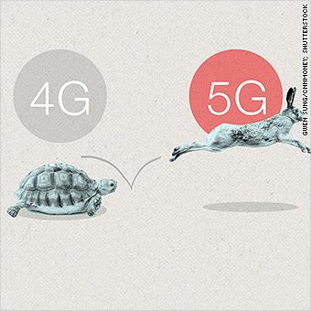Verizon to begin testing 5G network