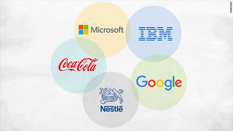 europe top employers logos 2