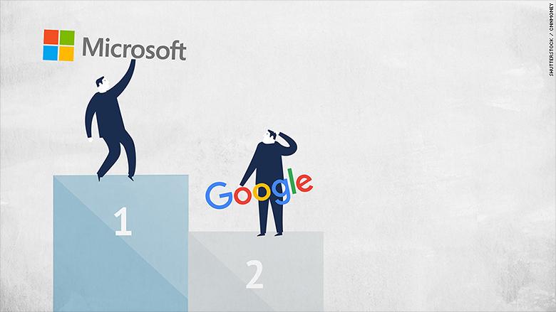 europe top microsoft google