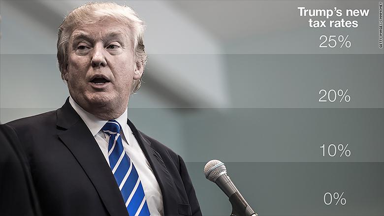 trump taxes - photo #13